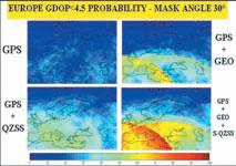 fig10-gdop-45-probability1
