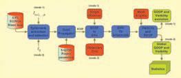 fig5-software-block