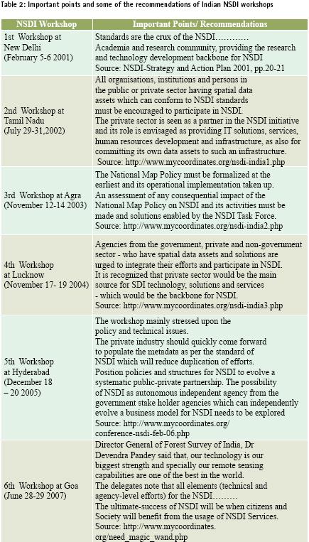 nsdi-workshop