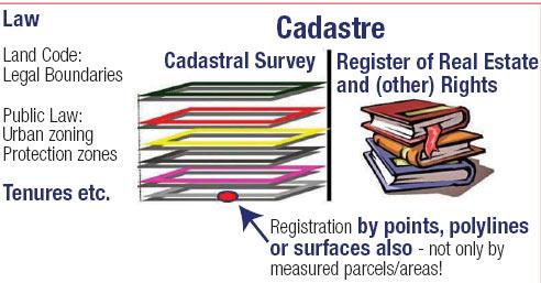 Essay help online registration system